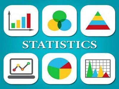 O statistici i podacima